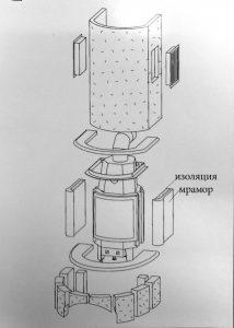 Мармур в камінах: характеристики і застосування izolyatsiya1 - Каміни HARK