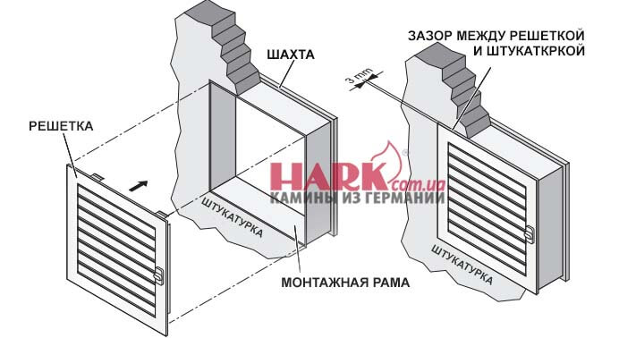 Решетка для камина 15x46 см, черная reshetki - Камины HARK